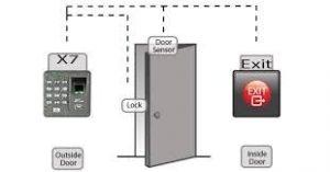 SOPORTE PARA CERRADURA ELECTROMAGNETICA ZK-AL-280PZ (1)