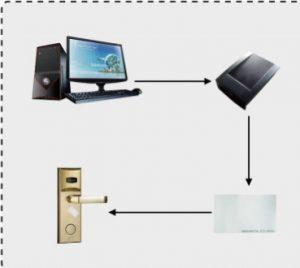 diagrama de instalacion