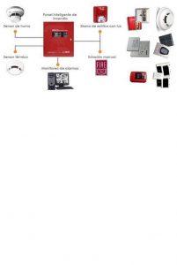 Alarma Contra Incendio Y Certificacion